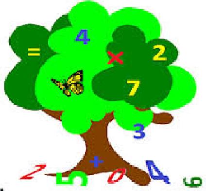 Tydzń matematyczno- przyrodniczy